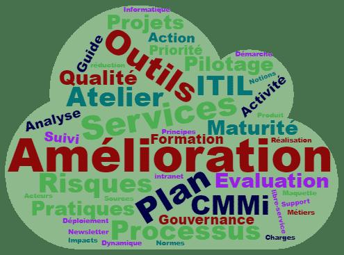 Les notions clés de l'organisation des processus